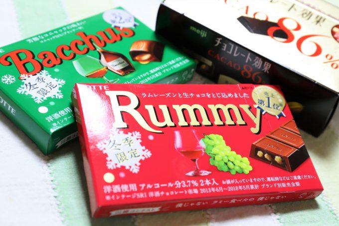 祖母(おばあ)が孫のために買ってきたバレンタインデーのチョコレート、Rummy、Bacchus、チョコレート効果cacao86%